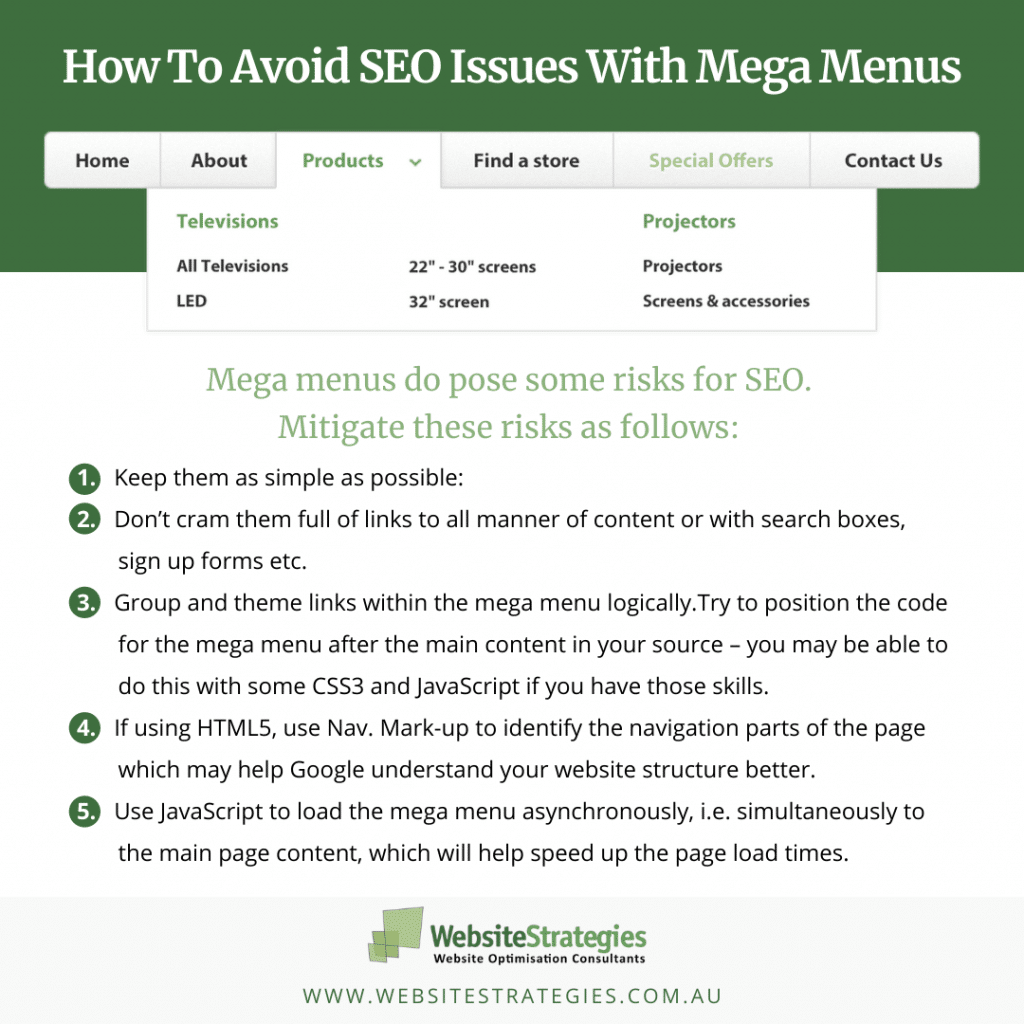 How To Avoid SEO Issues With Mega Menus (002)