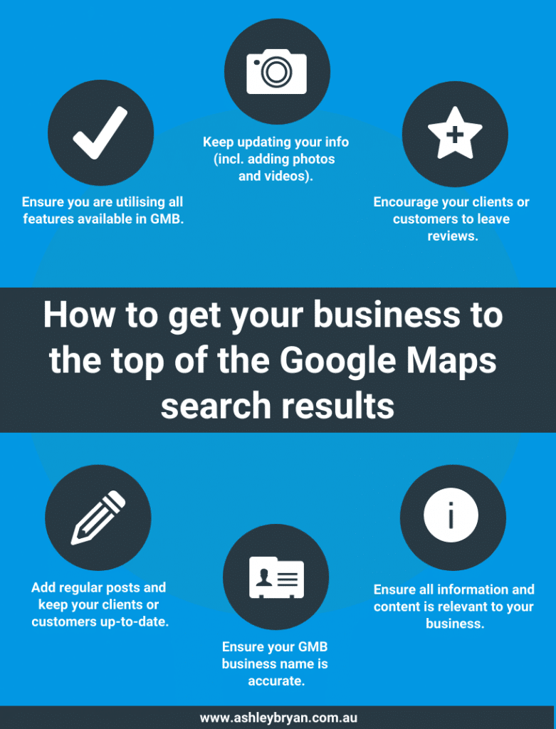 How to get your business to the top of the Google Maps search results